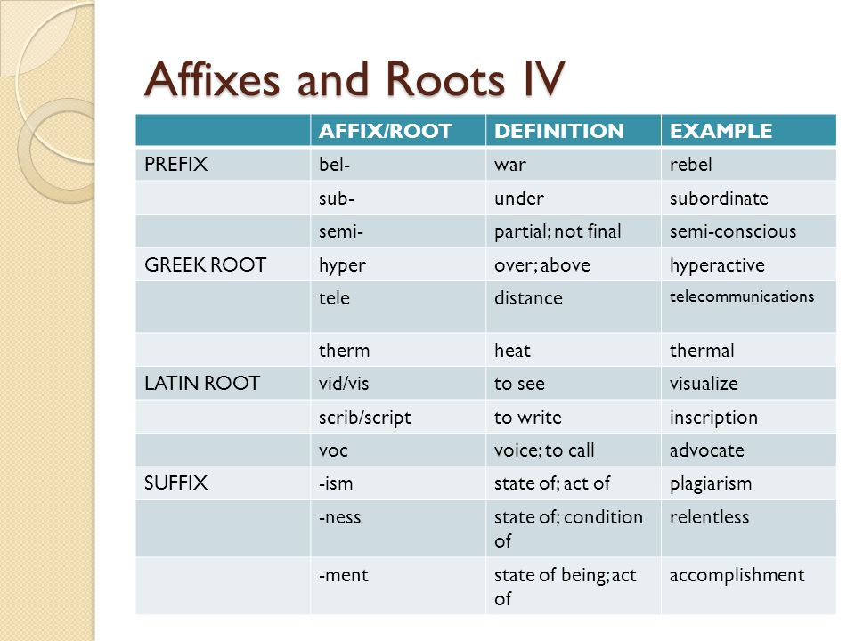 Affixes and Roots IV AFFIX/ROOT DEFINITION EXAMPLE PREFIX bel- war