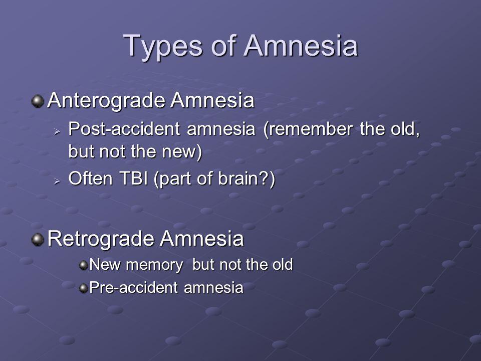 Types of Amnesia Anterograde Amnesia Retrograde Amnesia