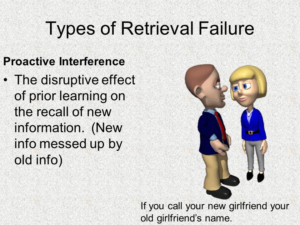 Types of Retrieval Failure