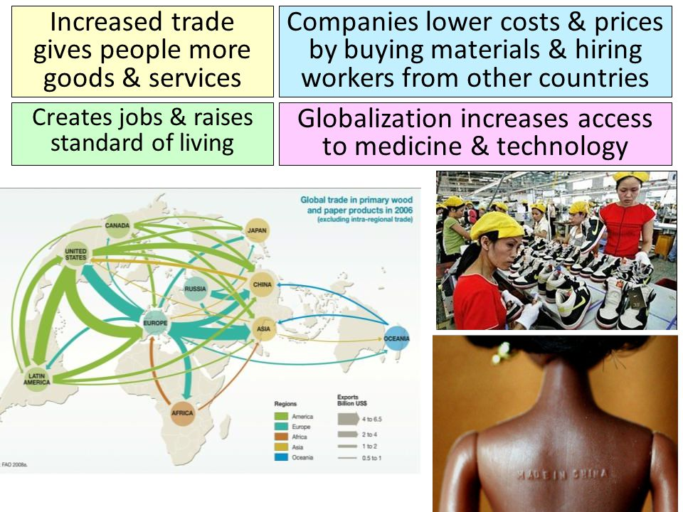 Increased trade gives people more goods & services