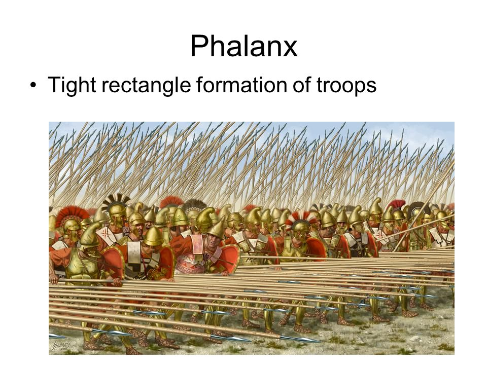 Phalanx Tight rectangle formation of troops