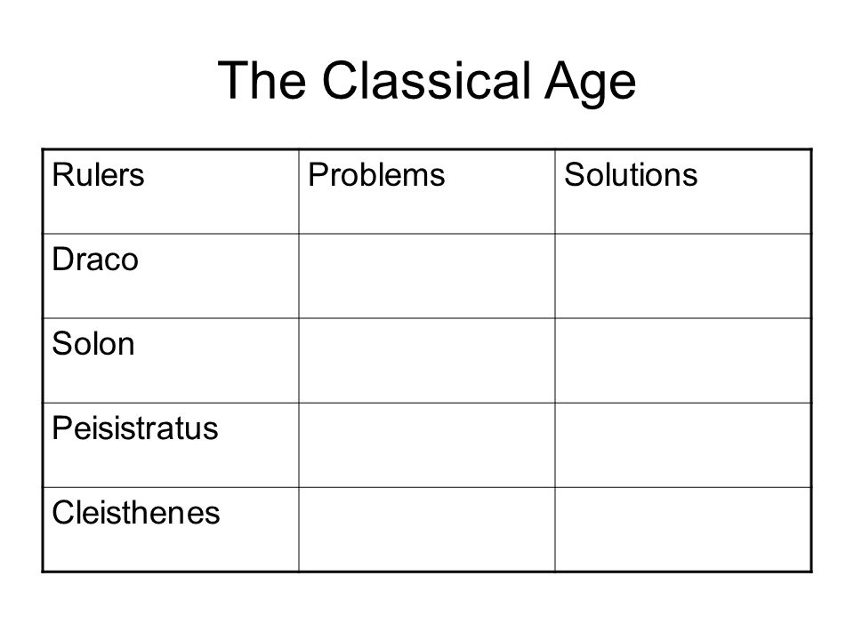 The Classical Age Rulers Problems Solutions Draco Solon Peisistratus