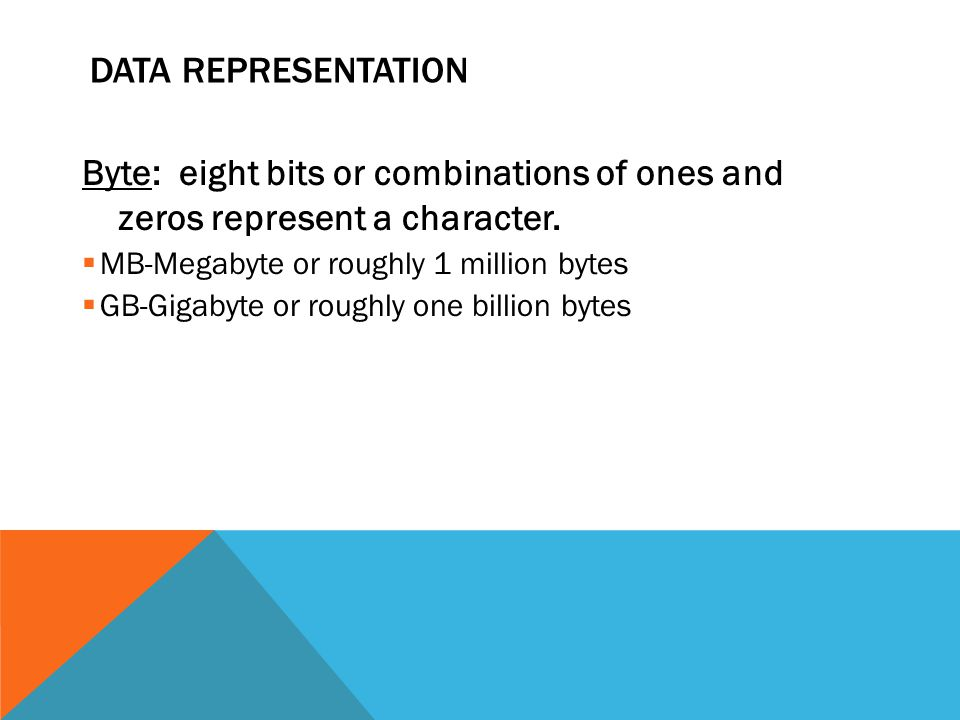 Data Representation Byte: eight bits or combinations of ones and zeros represent a character. MB-Megabyte or roughly 1 million bytes.