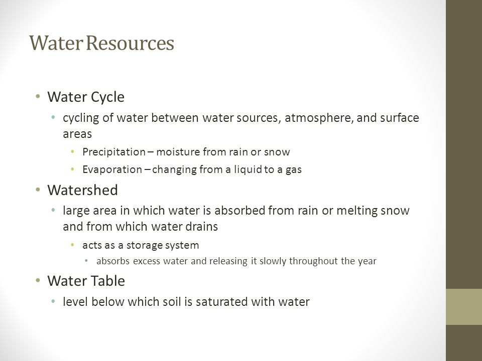 Water Resources Water Cycle Watershed Water Table