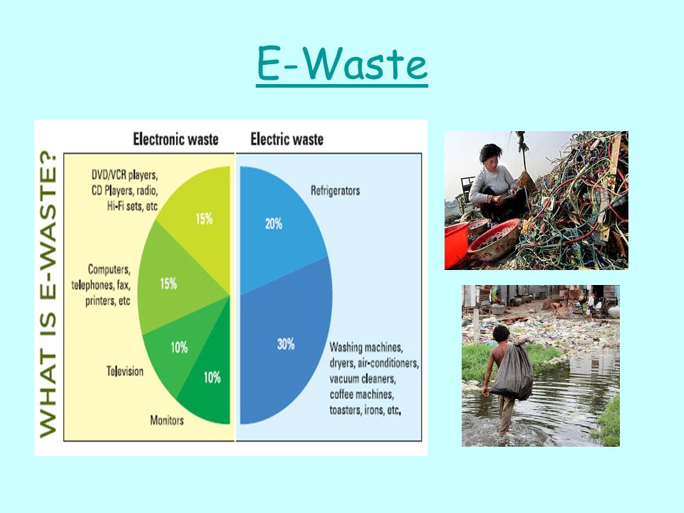 E-Waste Video from: http://www.cbsnews.com/video/watch/ id=5274959n