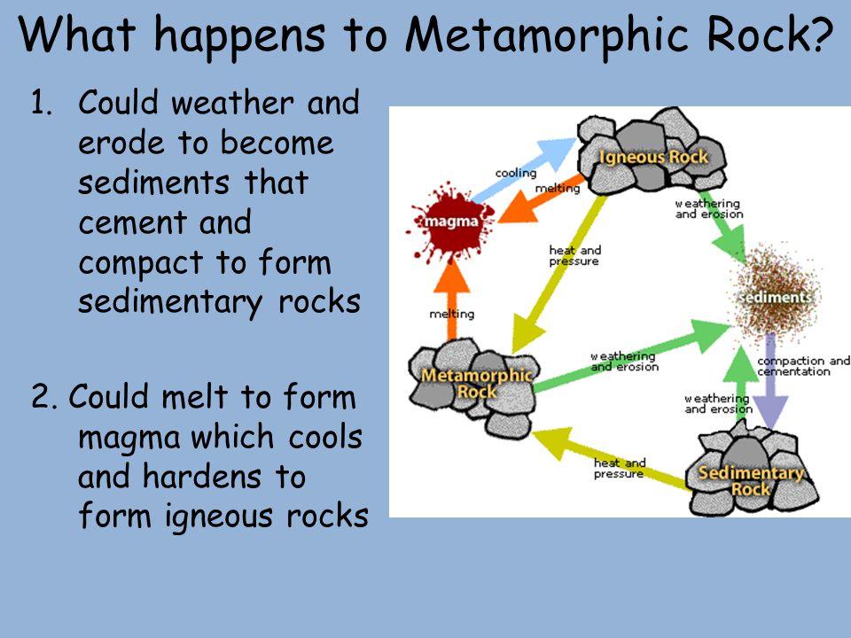 What happens to Metamorphic Rock