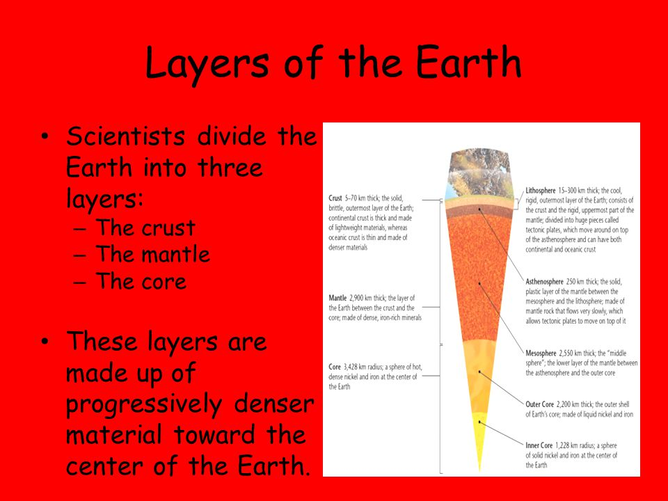Layers of the Earth Scientists divide the Earth into three layers: