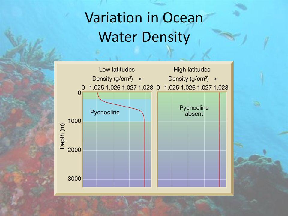 Variation in Ocean Water Density