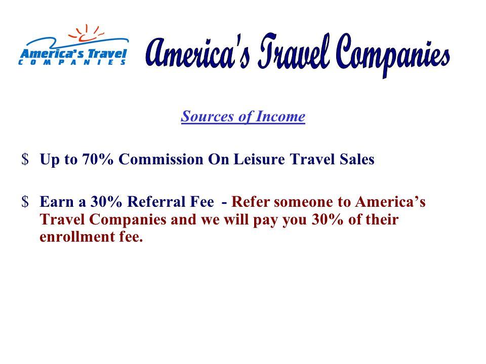 America s Travel Companies