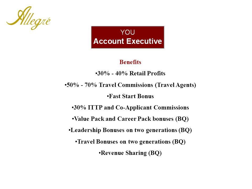 $150 PBV Benefits 30% - 40% Retail Profits