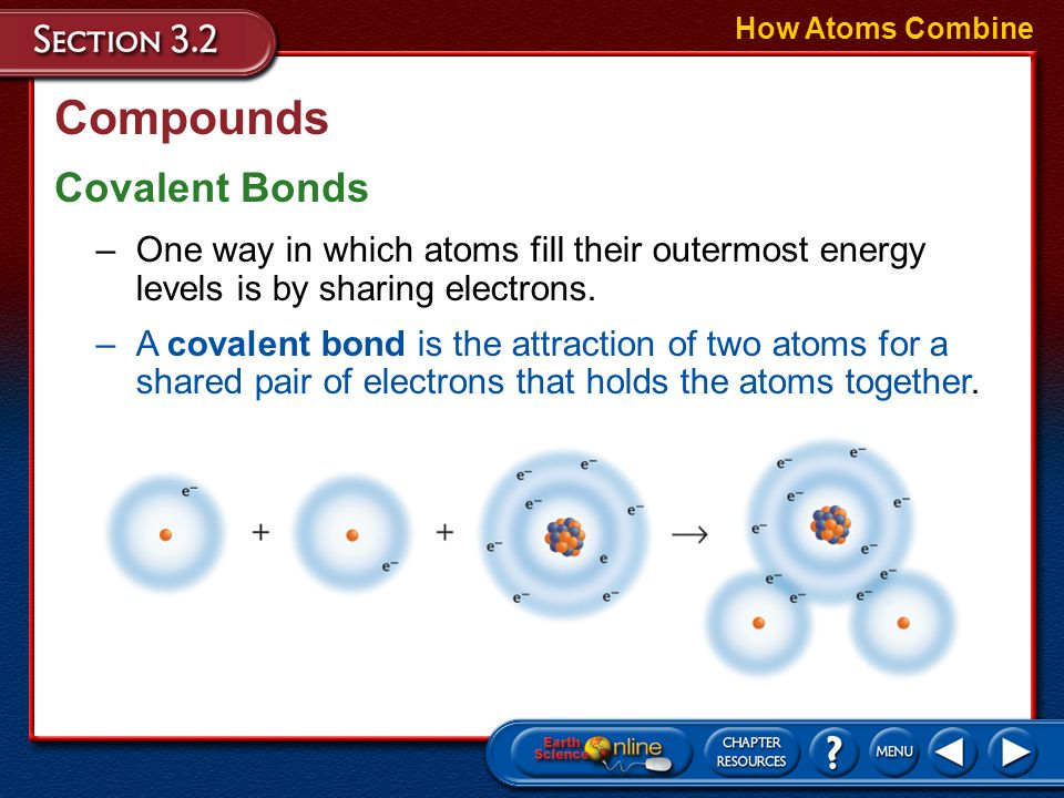 Compounds Covalent Bonds