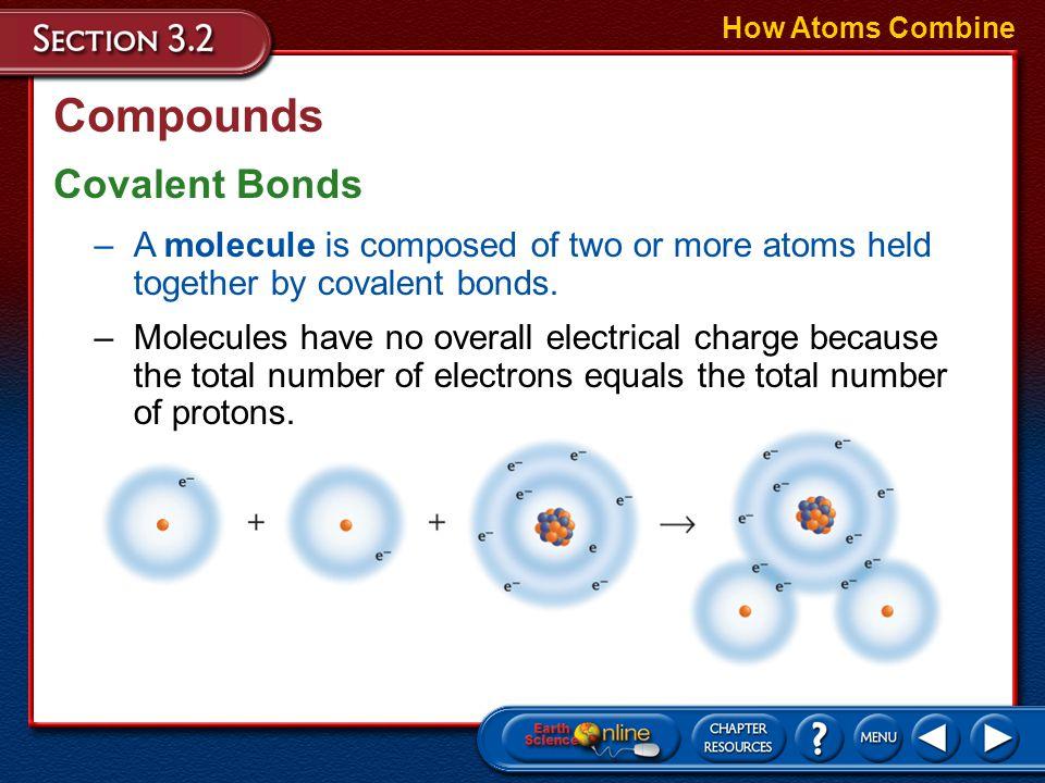 Compounds Covalent Bonds