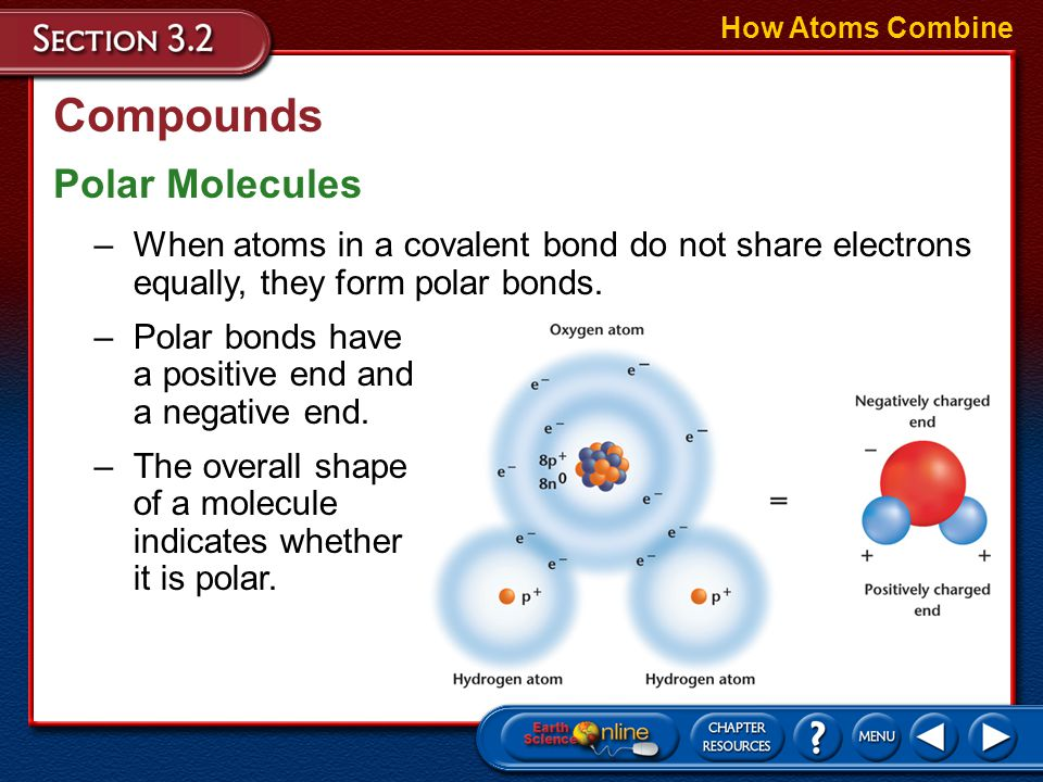 Compounds Polar Molecules