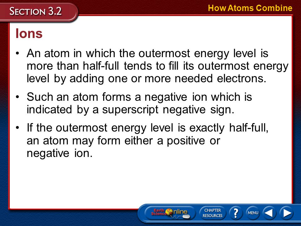 How Atoms Combine Ions.