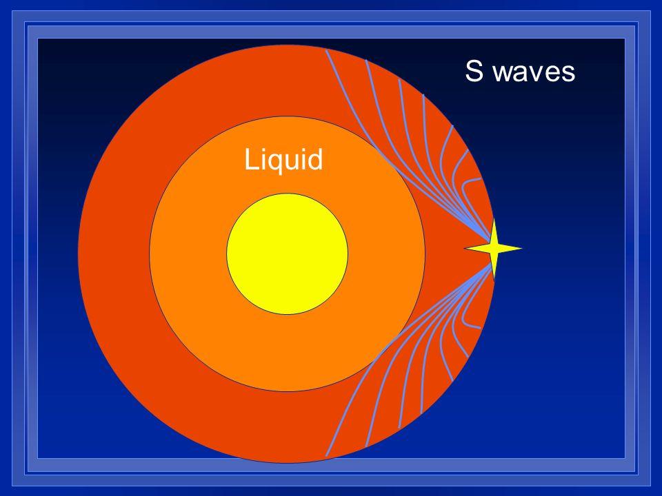 S waves Liquid