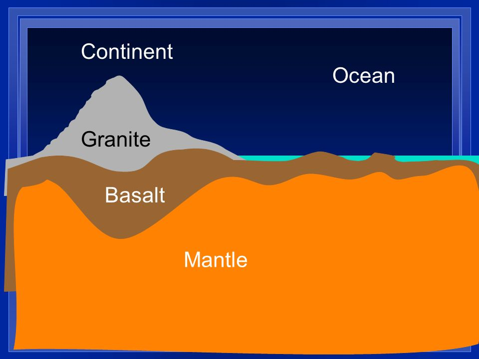 Continent Ocean Granite Basalt Mantle
