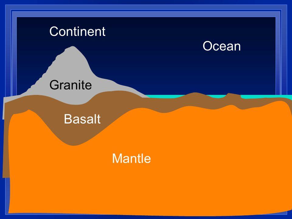 Continent Ocean Granite Basalt Mantle