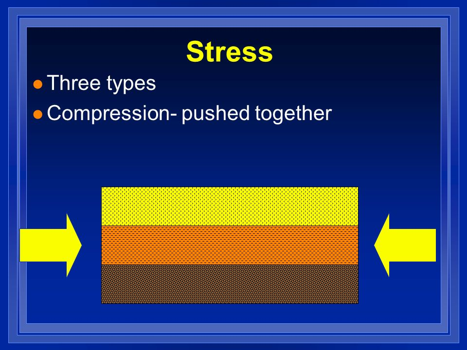 Stress Three types Compression- pushed together