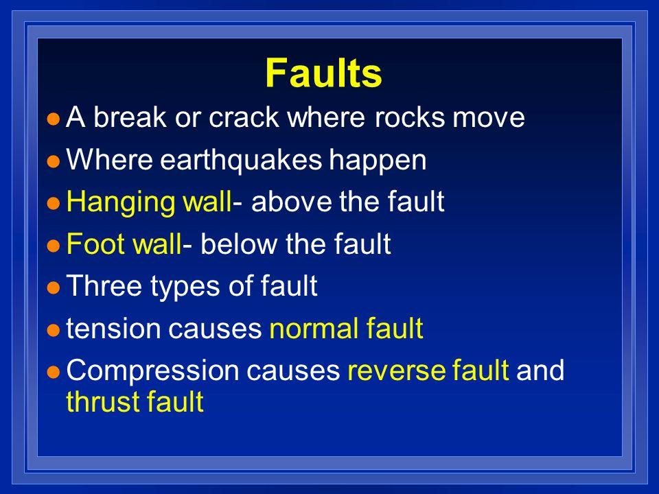 Faults A break or crack where rocks move Where earthquakes happen