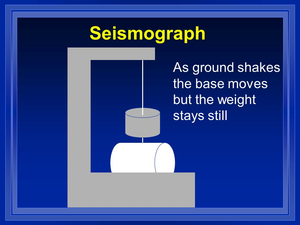 Seismograph As ground shakes the base moves but the weight stays still