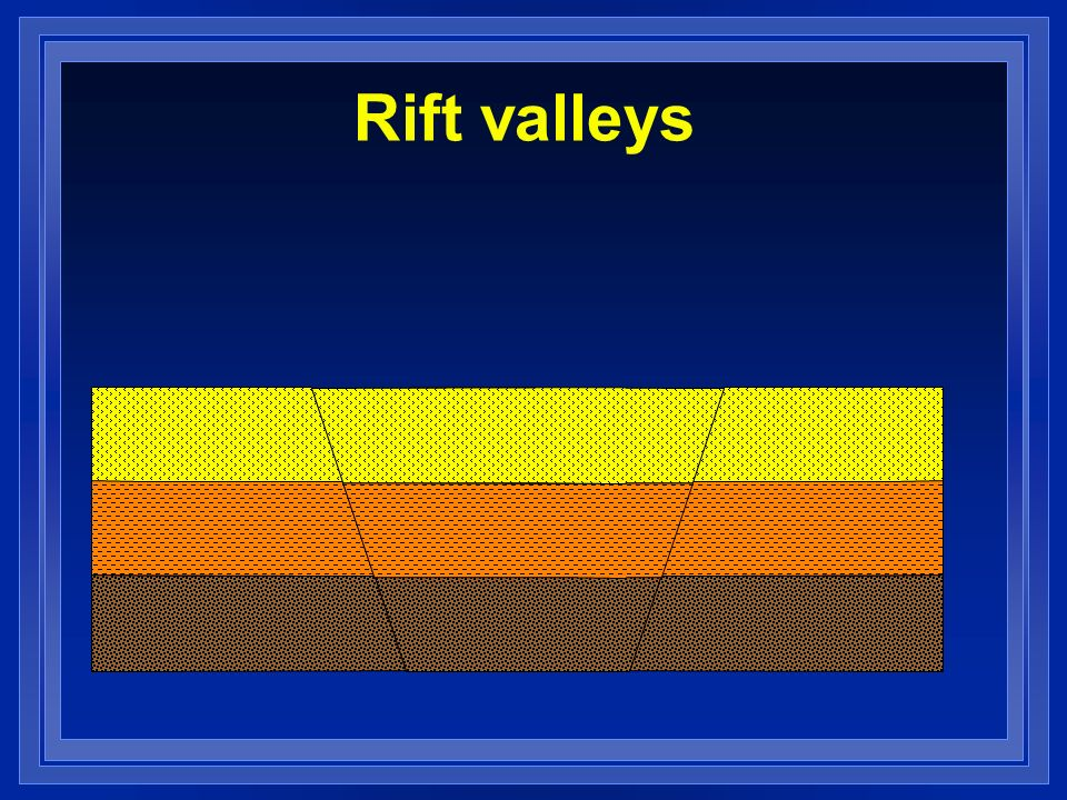 Rift valleys