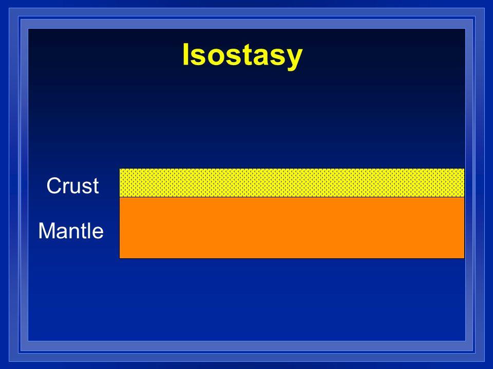 Isostasy Crust Mantle