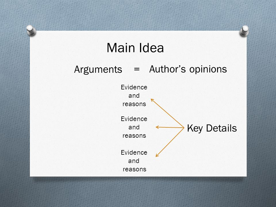 Main Idea Arguments = Author's opinions Key Details Evidence and