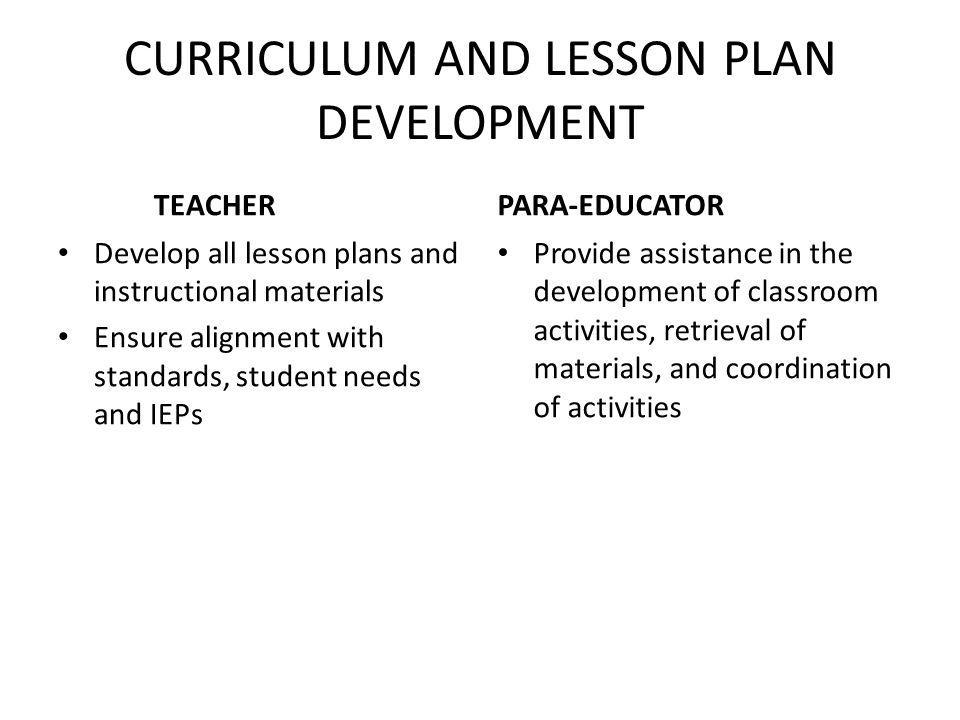 CURRICULUM AND LESSON PLAN DEVELOPMENT