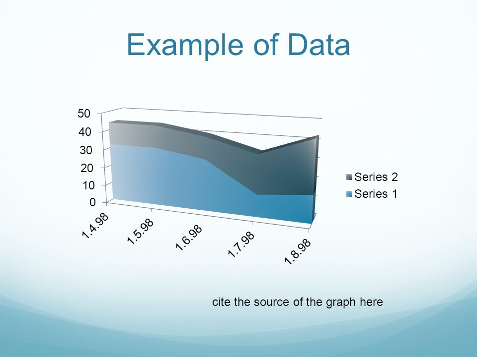 Example of Data cite the source of the graph here
