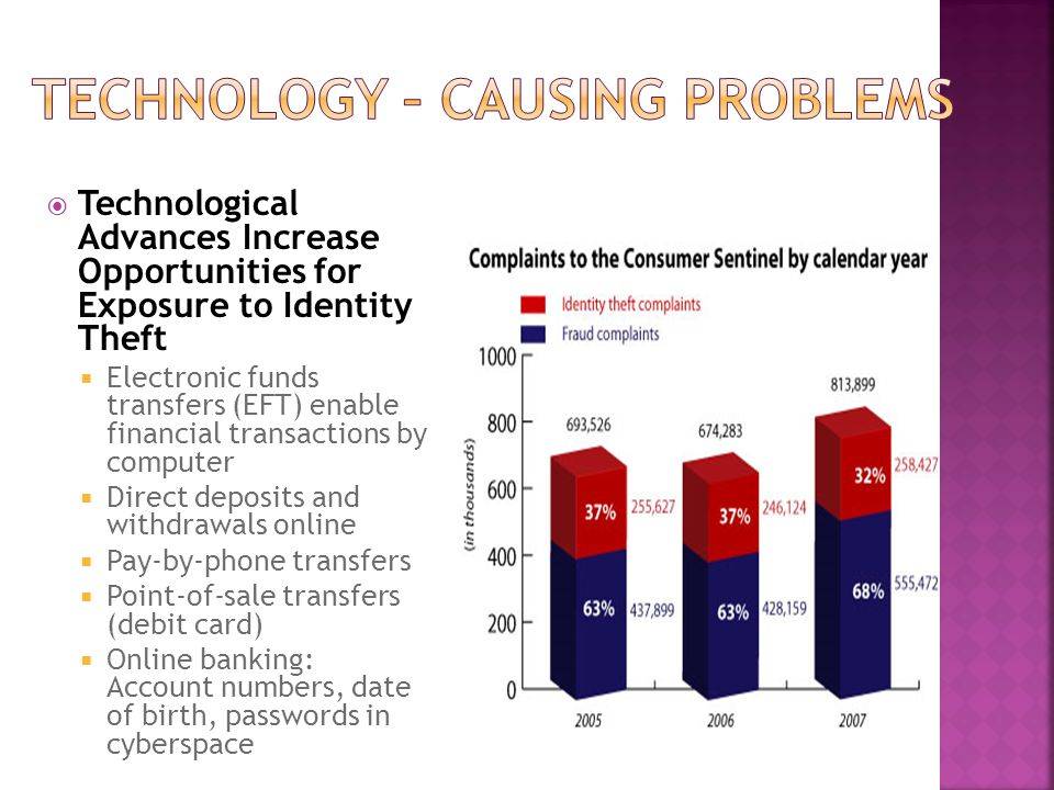 Technology – causing problems