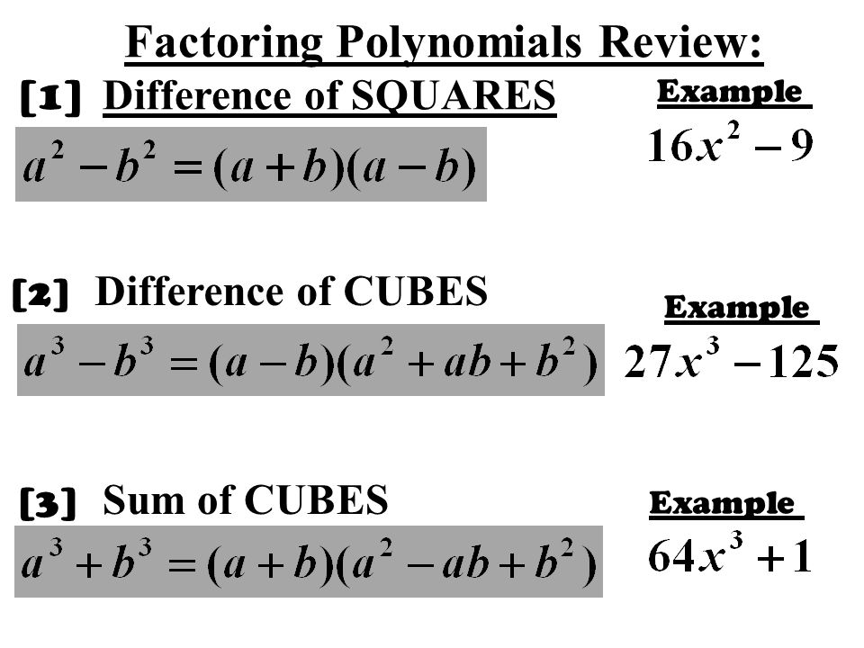 Factoring Polynomials Review: