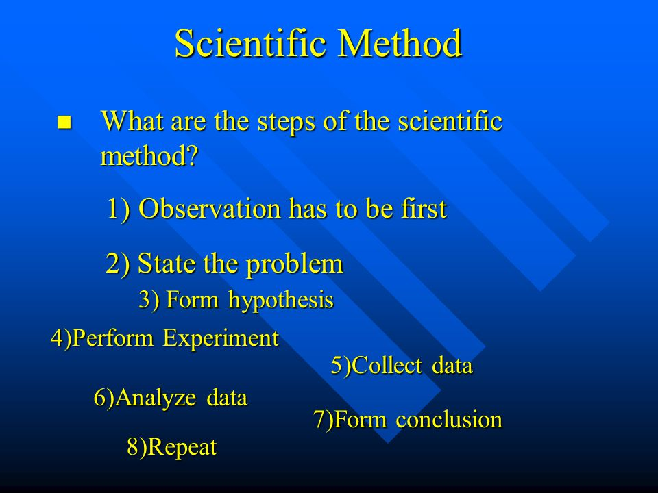 Scientific Method What are the steps of the scientific method