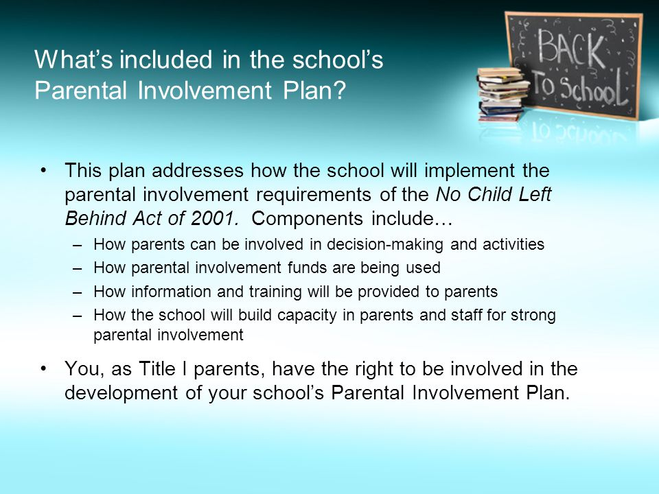 What's included in the school's Parental Involvement Plan