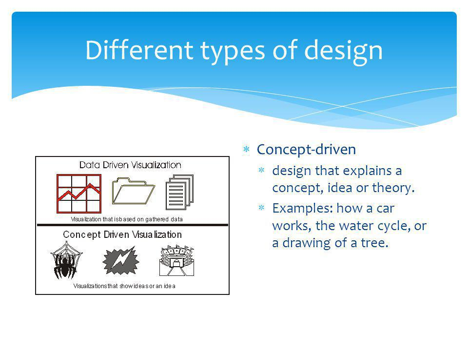 Different types of design