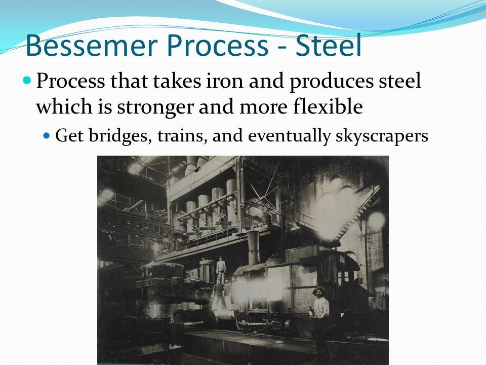 Bessemer Process - Steel