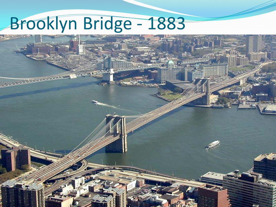 Brooklyn Bridge - 1883