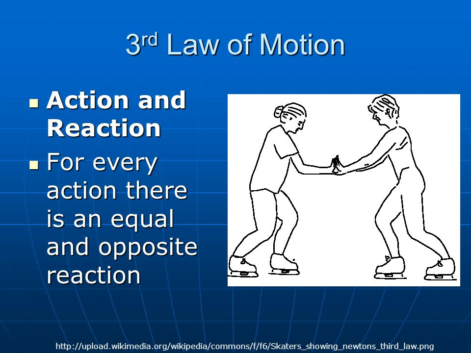 3rd Law of Motion Action and Reaction