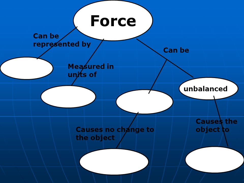 Force Can be represented by Can be Measured in units of unbalanced