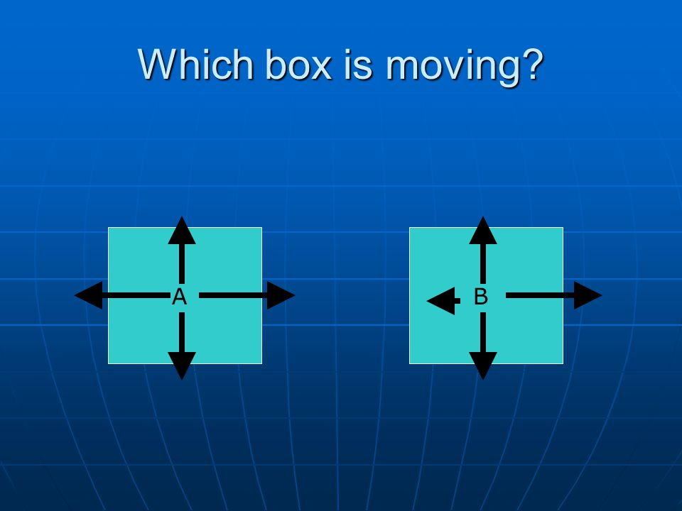 Which box is moving A B