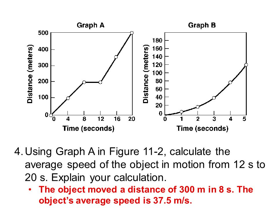 Using Graph A in Figure 11-2, calculate the average speed of the object in motion from 12 s to 20 s. Explain your calculation.