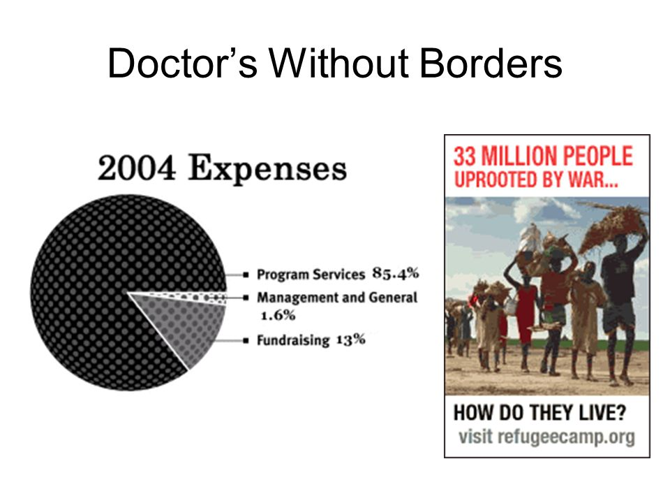 Doctor's Without Borders