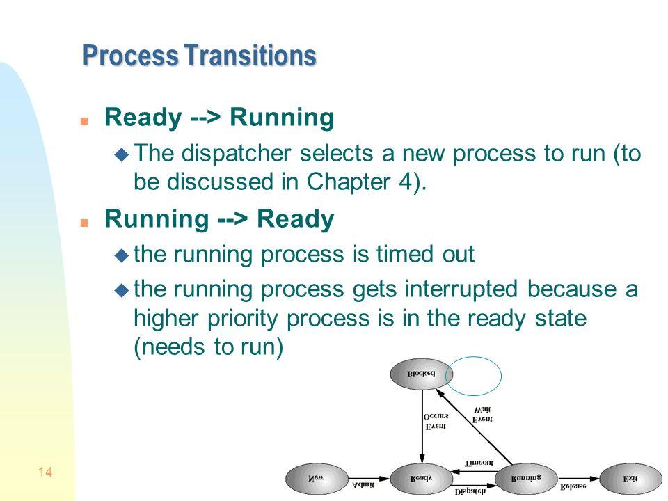 Process Transitions Ready --> Running Running --> Ready