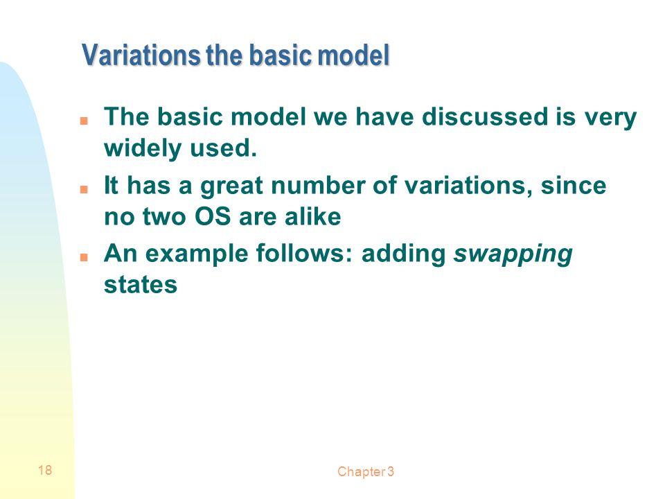 Variations the basic model