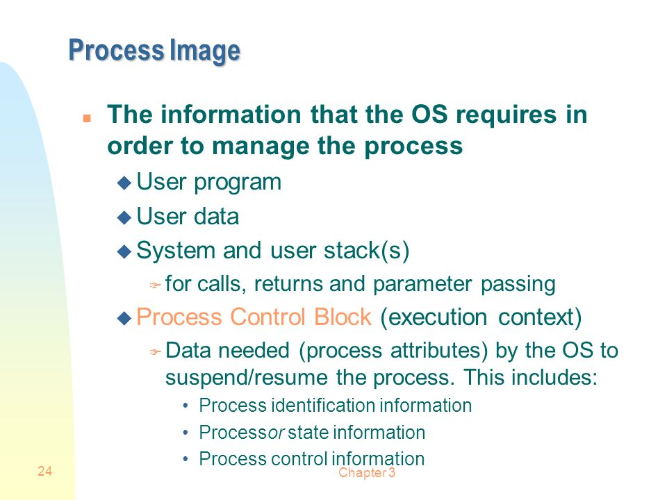 Process Image The information that the OS requires in order to manage the process. User program. User data.
