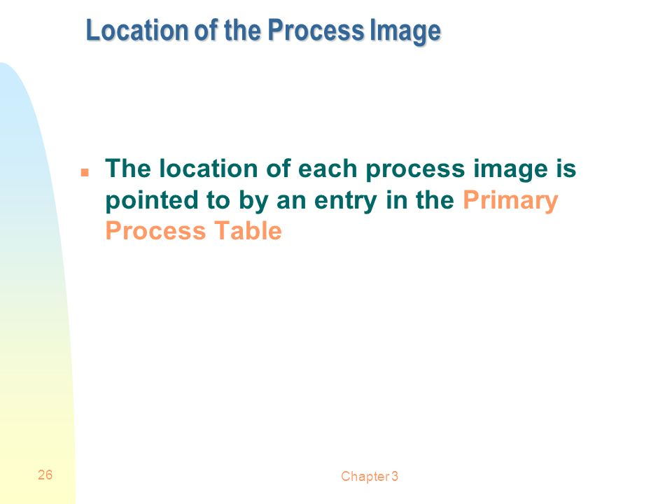 Location of the Process Image