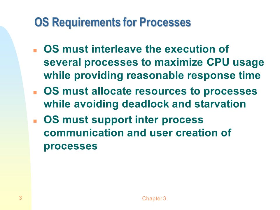 OS Requirements for Processes