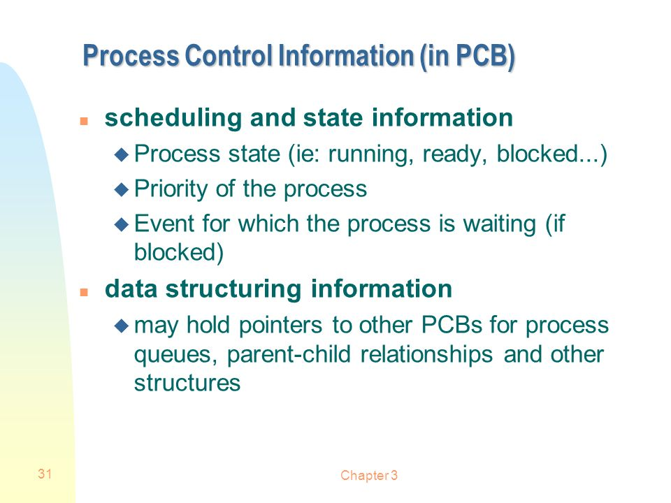 Process Control Information (in PCB)