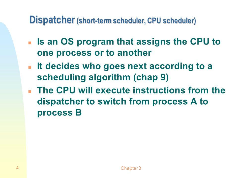 Dispatcher (short-term scheduler, CPU scheduler)