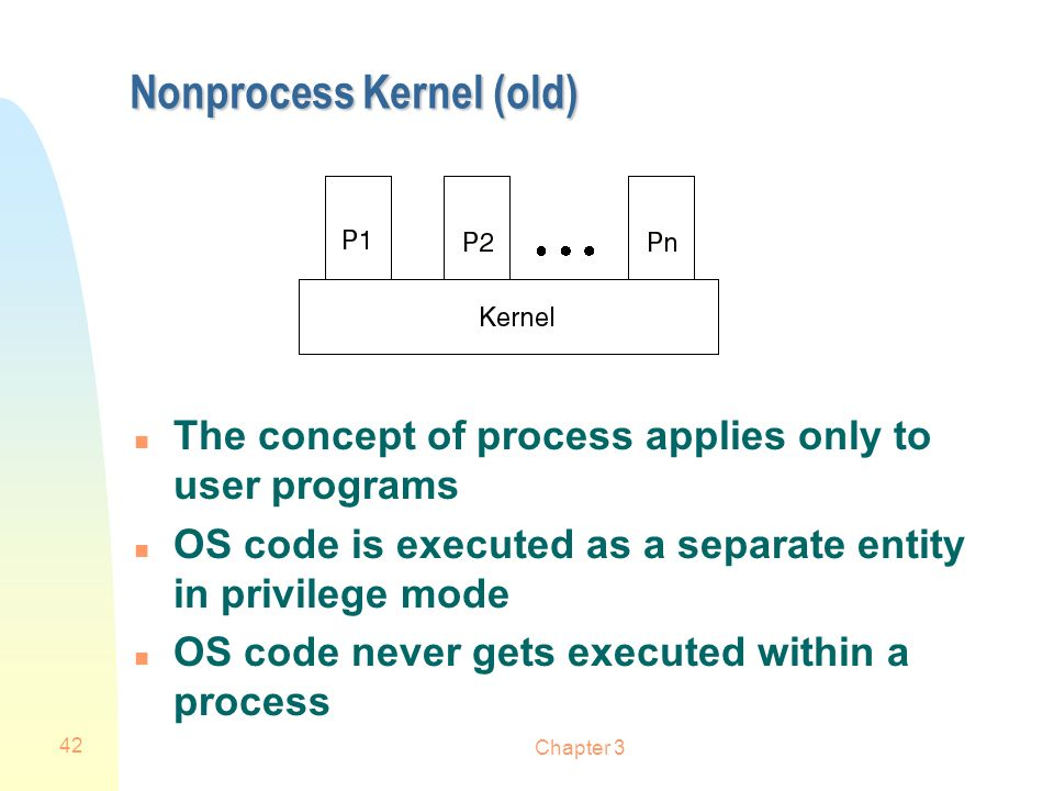 Nonprocess Kernel (old)