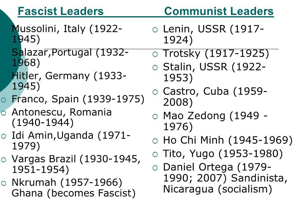 Fascist Leaders Communist Leaders